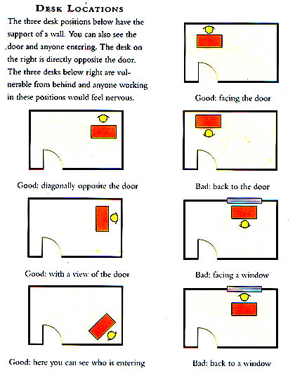 Mindful design consulting newsletter may 2009 - Feng shui items that you can use to decorate your home ...