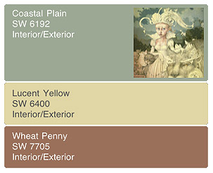 Selecting Wall Paint Colors From Art