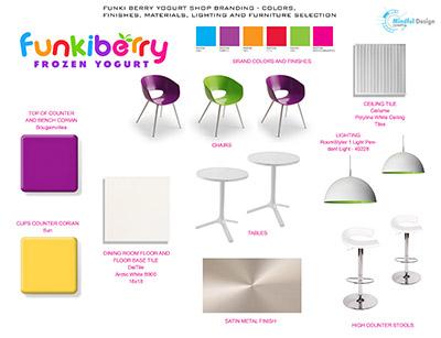 Funkiberry Frozen Yogurt Shop Branding Board