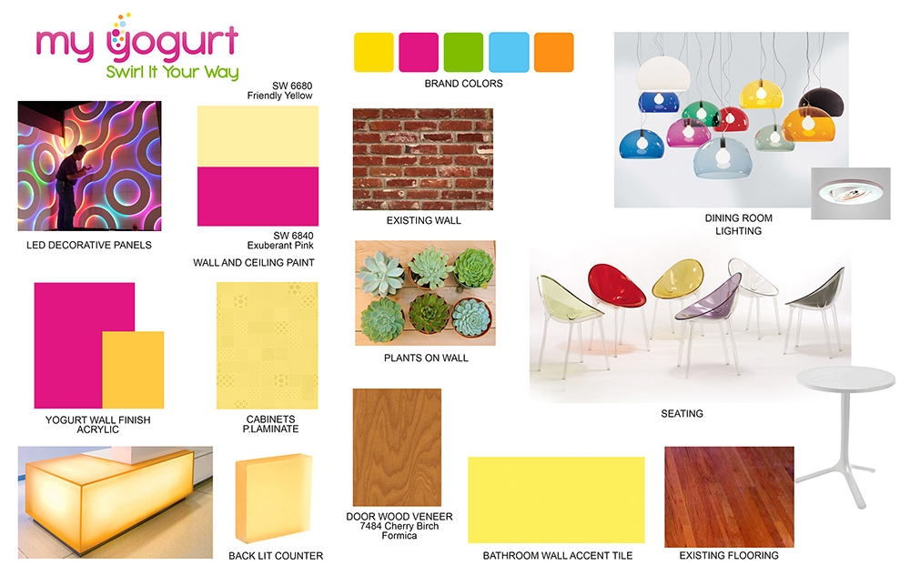 Yogurt material boards