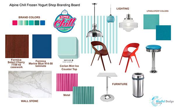 Frozen Yogurt Store Interior Designer