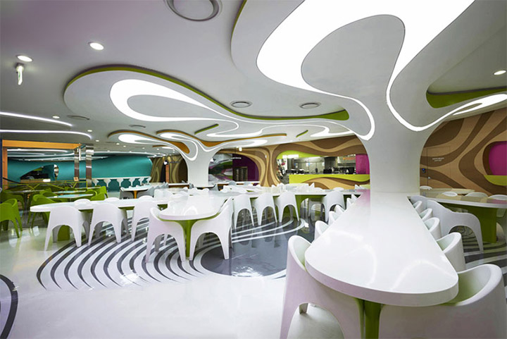 Functional Areas Are Defined By Color And Floor Design A Few Counters Nested Underneath Curved Protective Structures Indicate The Locations Of Cash