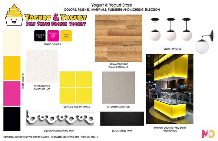 Frozen Yogurt Kiosk Design and Branding